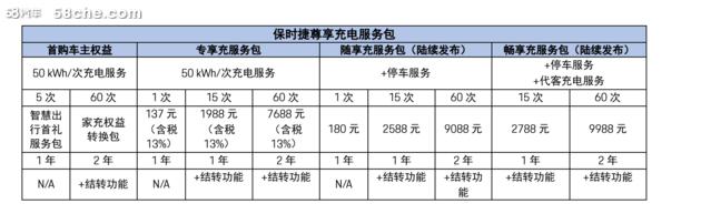 全新保时捷Taycan中国首发 起售价88.8万