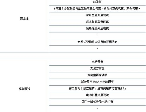 配置曝光 一汽马自达8将于12月初上市