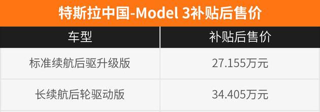 续航668km 试国产特斯拉Model 3长续航