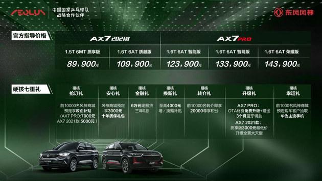 东风风神AX7系列正式上市 售价XX-XX万元