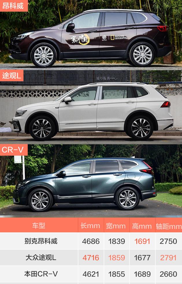 30万以内买SUV 昂科威/途观L/CR-V怎选