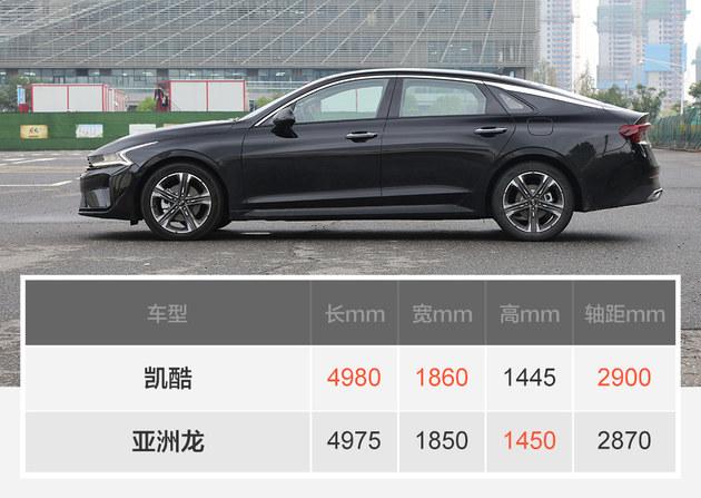 整体表现均衡 起亚全新K5凯酷270T试驾