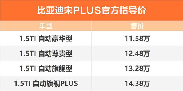 售11.58-14.38万元 比亚迪宋PLUS正式上市