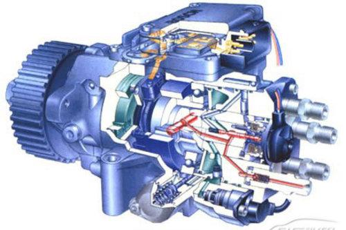 共轨时代 解析电控柴油机技术发展历程