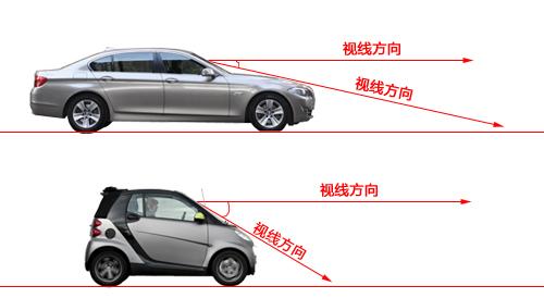 小闫说车:那些被你忽略/误解的汽车常识