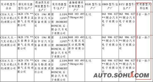 全新X3/换代迈腾现身 36期新车目录解析