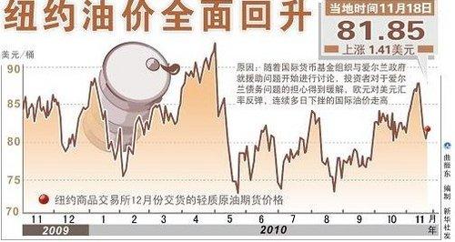 成品油有望下跌 本月24日再遇调价窗口