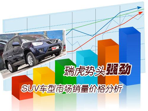 瑞虎势头强劲 SUV车型市场销量价格分析