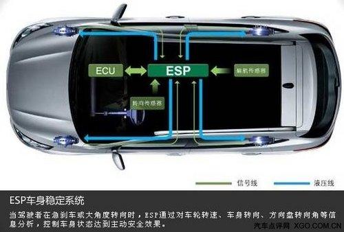 现代ix35获欧洲NCAP碰撞测试五星级荣誉