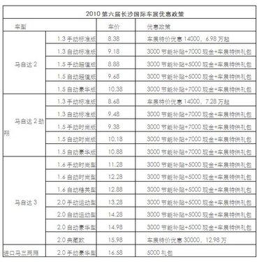 马自达国际车展绽放异彩 最高优惠3万元