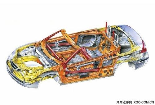 专业知识 解读敞篷轿车翻滚保护系统