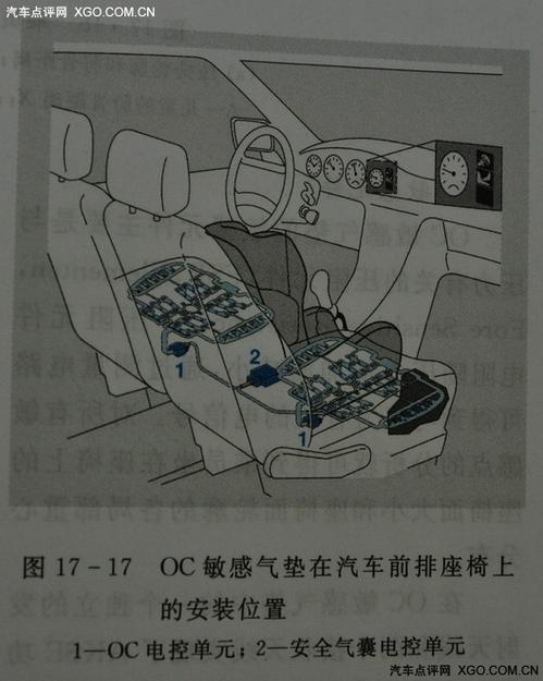 电子技术 成员分类与儿童座椅自动识别