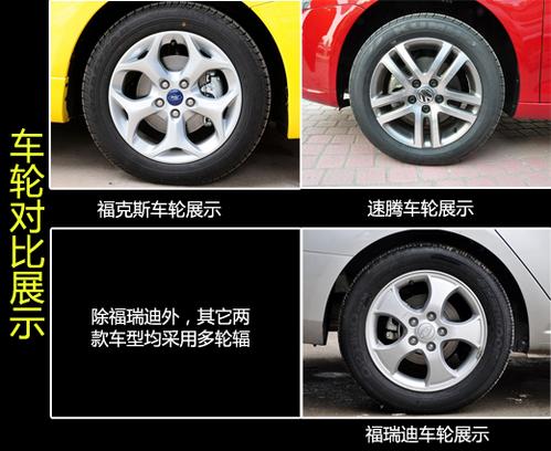 全都惹人爱 3款热门紧凑车对比之外观篇