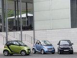 新款SMART上市 奔驰28款车型将亮相车展