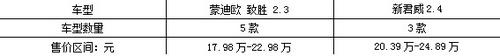 2.3 PK 2.4 全面分析致胜与君威谁更值