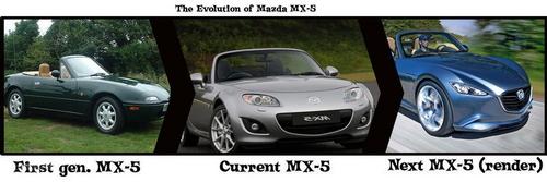 1000kg以下 新一代MX-5预计2012年发布