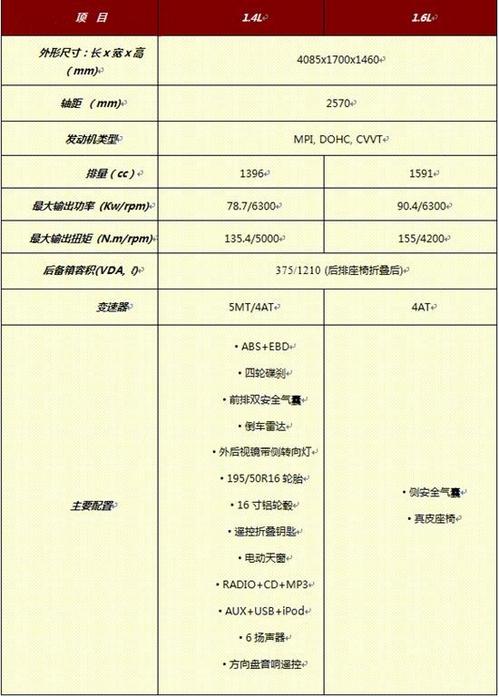 广州车展发布 两厢版瑞纳参数配置曝光