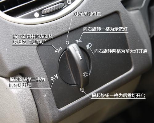 拒绝不良驾驶习惯 X款助你安全驾驶的车