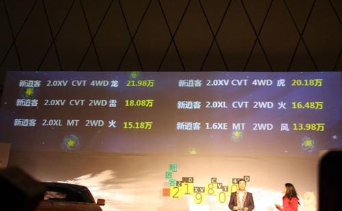 售13.98-21.98万 2011款逍客正式上市