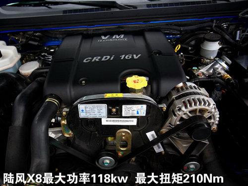 实惠SUV之选 域胜/哈弗H3/X8多角度对比
