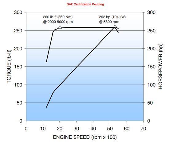 勇敢的心 凯迪拉克2.0T SIDI发动机解析