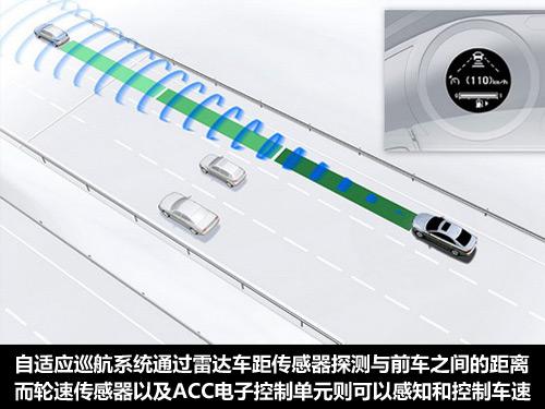 舒心安逸 详解高速实用配置与车型推荐