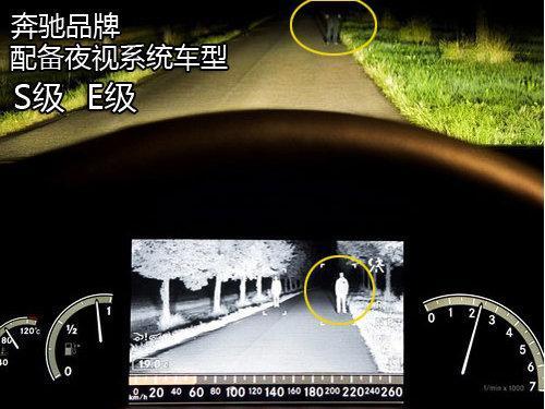 黑夜的另一只眼 6款配夜视系统车型推荐