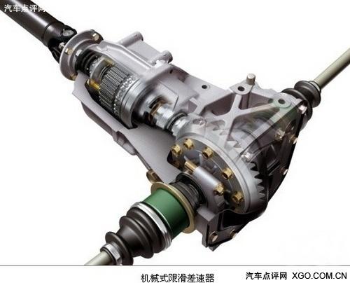 汽车技术解析 全轮驱动汽车的(ASR)