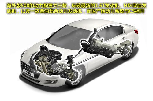 发动机区别很大 全新标致508解析及对比