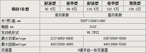 43万差价的选择 全新奥迪A8L买哪款更值