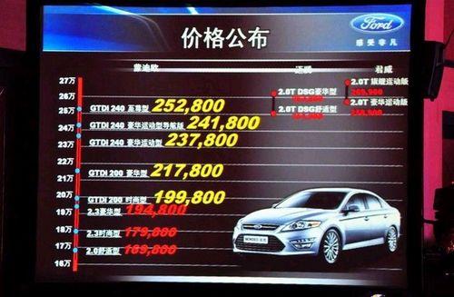 售价16.98-25.28万 2011款致胜正式上市