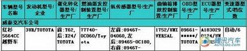 上海车展亮相 丰田红杉将正式进口国内
