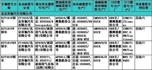 变速箱升级 国产奔驰改款C级申报图曝光