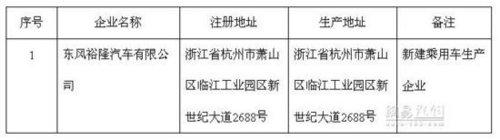 上海车展登场 东风裕隆Neora即将首发