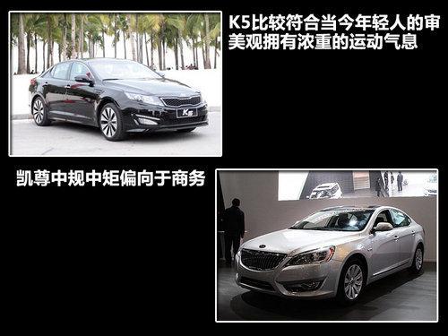 差价6千元 起亚进口凯尊/国产K5如何选