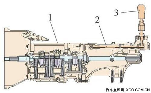 汽车电子技术 变速器的电子控制(一)