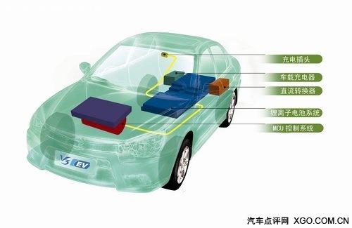 V3菱悦电动车即将亮相上海车展