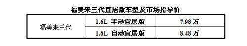 售7.98万元起 新福美来宜居版正式上市