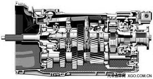 汽车电子技术 变速器的电子控制(二)