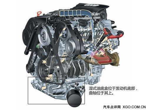 汽车知识 发动机润滑油以及油底盒解析