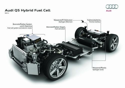 融合氢动与混动技术 奥迪Q5新车亮相