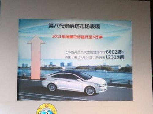 5年10万整车保修 八代索纳塔创中国之最