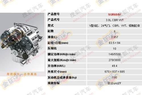 3款重点自主V6车型展望