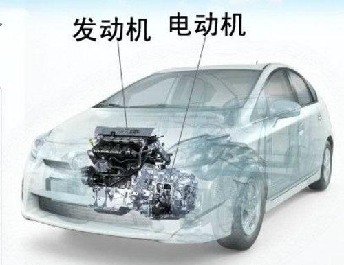丰田混合动力