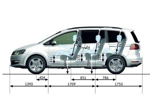夏朗/WISH等 4款即将引入MPV车型展望