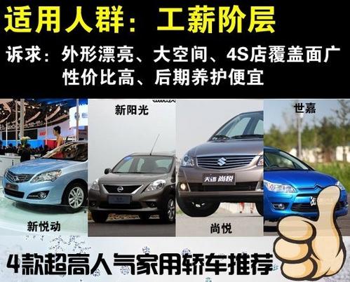 工薪阶层首选 4款超高人气家用轿车推荐