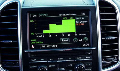 应用锂电池 测试保时捷卡宴 S Hybrid
