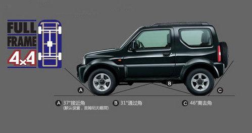 偶尔撒撒野 3款低价微型SUV车型推荐