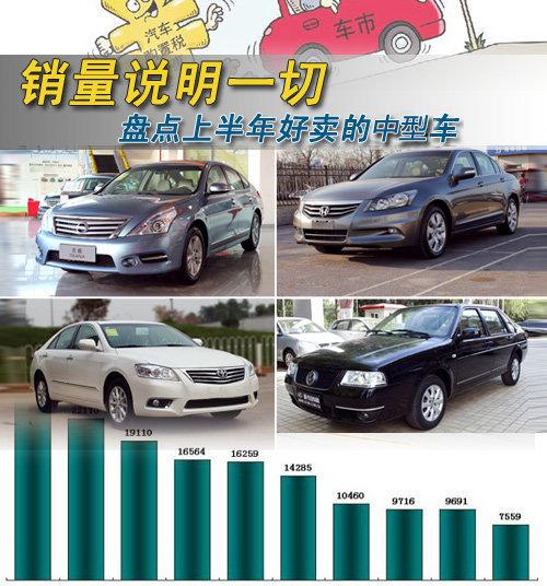 销量说明一切 盘点上半年好卖的中型车