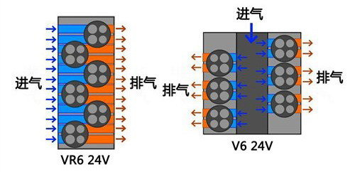 奇妙的15°夹角 全面解析大众VR6发动机